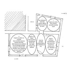 Esquisse projet décoration intérieur